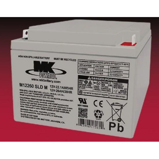 Batería MkPowered con tecnología AGM